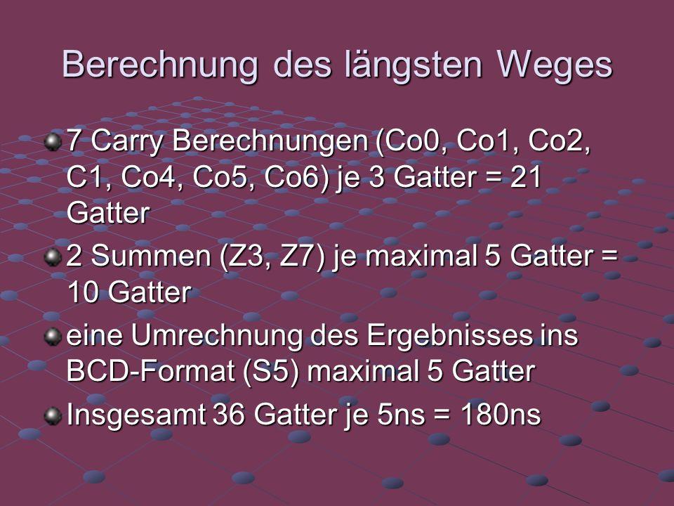 Berechnung des längsten Weges 7 Carry Berechnungen (Co0, Co1, Co2, C1, Co4, Co5, Co6) je 3 Gatter = 21 Gatter 2 Summen (Z3, Z7) je maximal 5 Gatter = 10 Gatter eine Umrechnung des Ergebnisses ins BCD-Format (S5) maximal 5 Gatter Insgesamt 36 Gatter je 5ns = 180ns