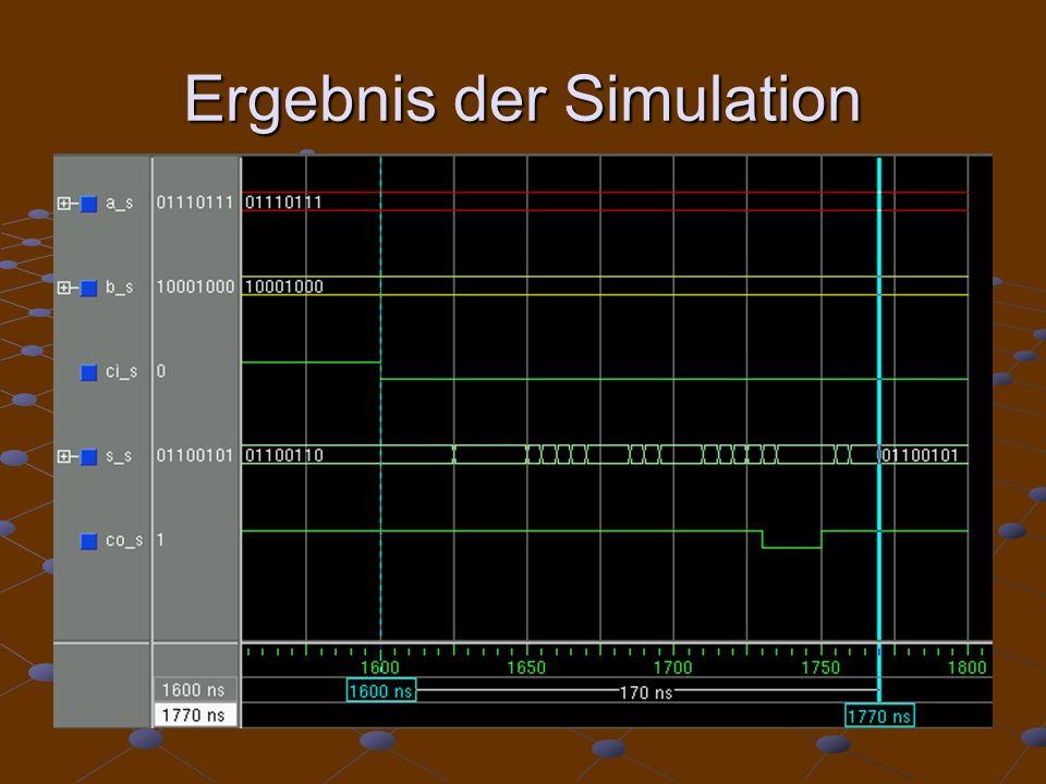 Ergebnis der Simulation