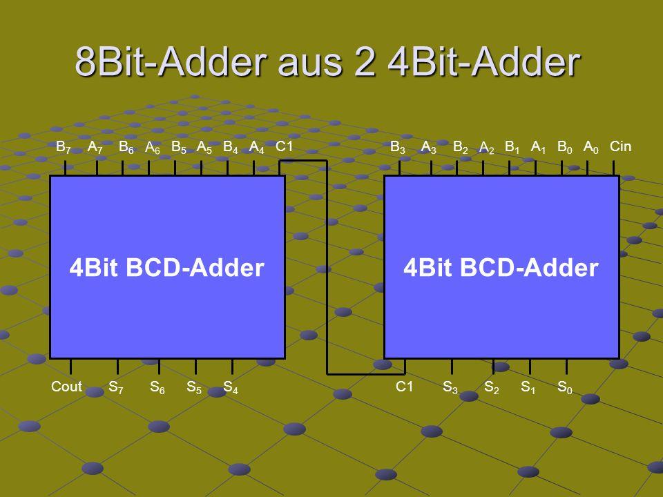 8Bit-Adder aus 2 4Bit-Adder C1 Cout A4A4 B4B4 A5A5 B5B5 A6A6 B6B6 A7A7 B7B7 S4S4 S5S5 S6S6 S7S7 4Bit BCD-Adder Cin C1 A0A0 B0B0 A1A1 B1B1 A2A2 B2B2 A3A3 B3B3 S0S0 S1S1 S2S2 S3S3 4Bit BCD-Adder