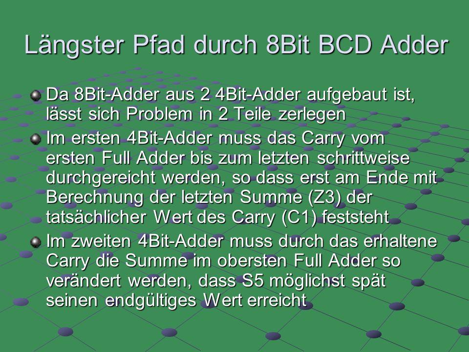 Längster Pfad durch 8Bit BCD Adder Da 8Bit-Adder aus 2 4Bit-Adder aufgebaut ist, lässt sich Problem in 2 Teile zerlegen Im ersten 4Bit-Adder muss das Carry vom ersten Full Adder bis zum letzten schrittweise durchgereicht werden, so dass erst am Ende mit Berechnung der letzten Summe (Z3) der tatsächlicher Wert des Carry (C1) feststeht Im zweiten 4Bit-Adder muss durch das erhaltene Carry die Summe im obersten Full Adder so verändert werden, dass S5 möglichst spät seinen endgültiges Wert erreicht