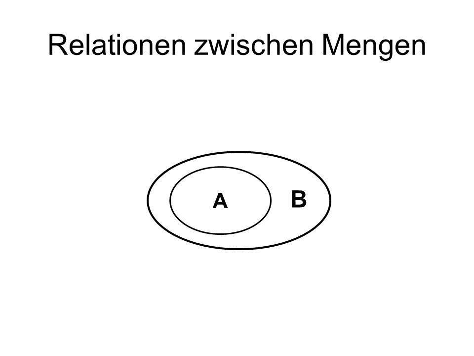 Relationen zwischen Mengen A B
