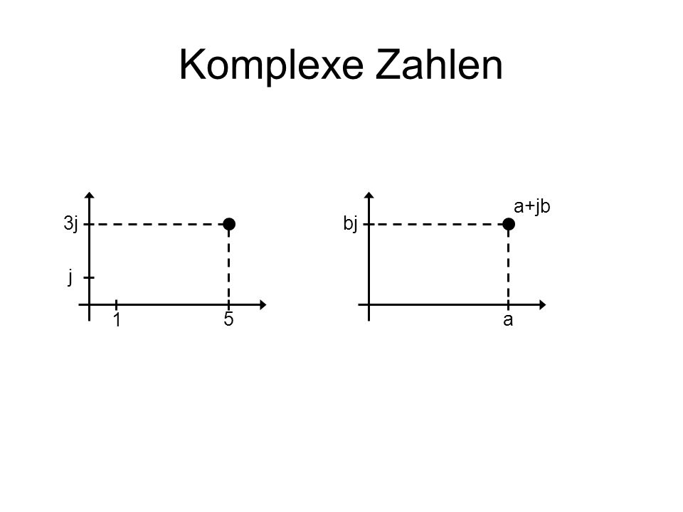 Komplexe Zahlen 1 5 j 3j a bj a+jb