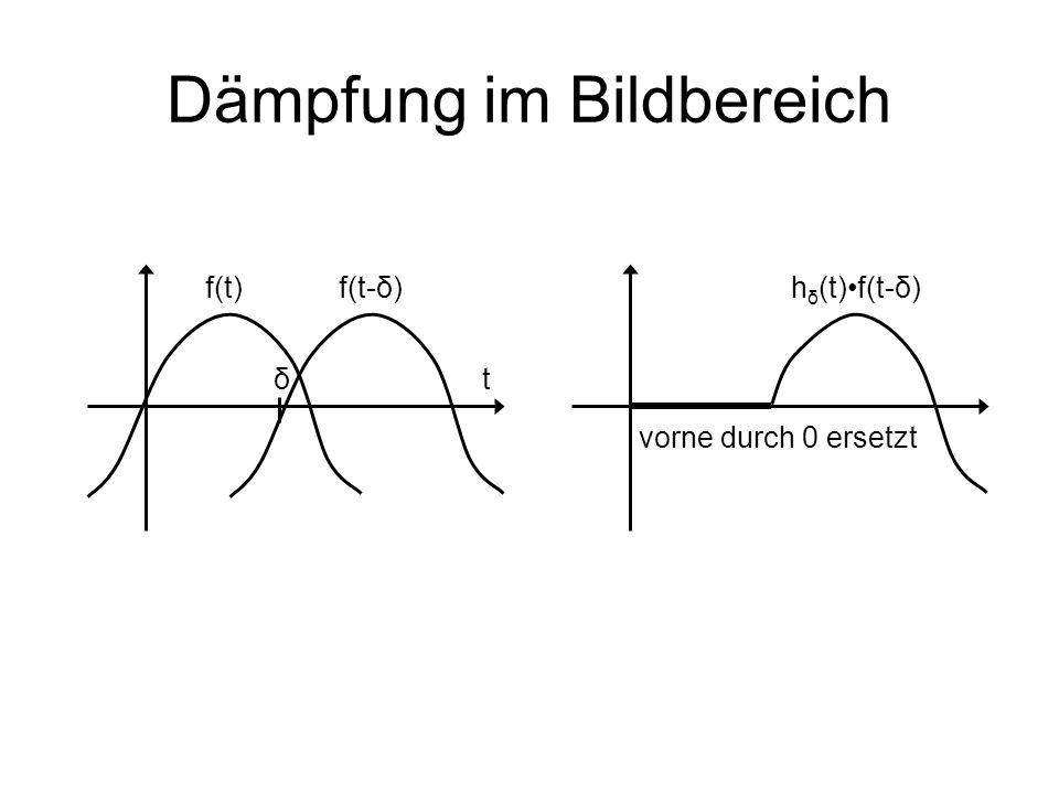 Dämpfung im Bildbereich t f(t)f(t-δ) δ h δ (t)f(t-δ) vorne durch 0 ersetzt