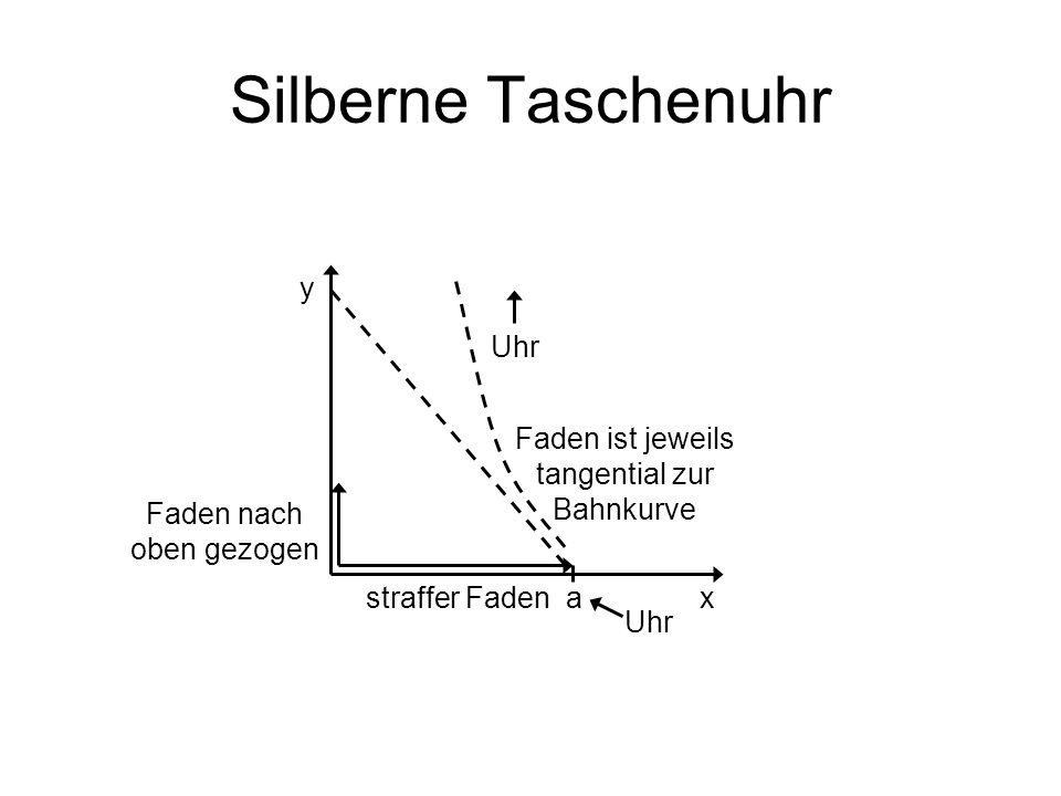 Silberne Taschenuhr Faden nach oben gezogen straffer Fadenax y Uhr Faden ist jeweils tangential zur Bahnkurve