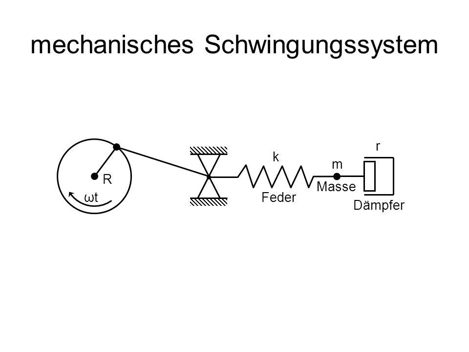 mechanisches Schwingungssystem Feder Masse m k r Dämpfer R ωtωt