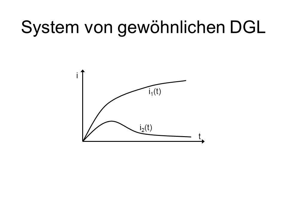 System von gewöhnlichen DGL i t i 1 (t) i 2 (t)