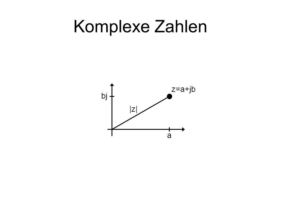 Komplexe Zahlen a bj z=a+jb |z|