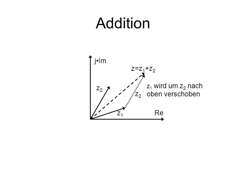 Addition z1z1 z2z2 z2z2 z=z 1 +z 2 Re jIm z 1 wird um z 2 nach oben verschoben