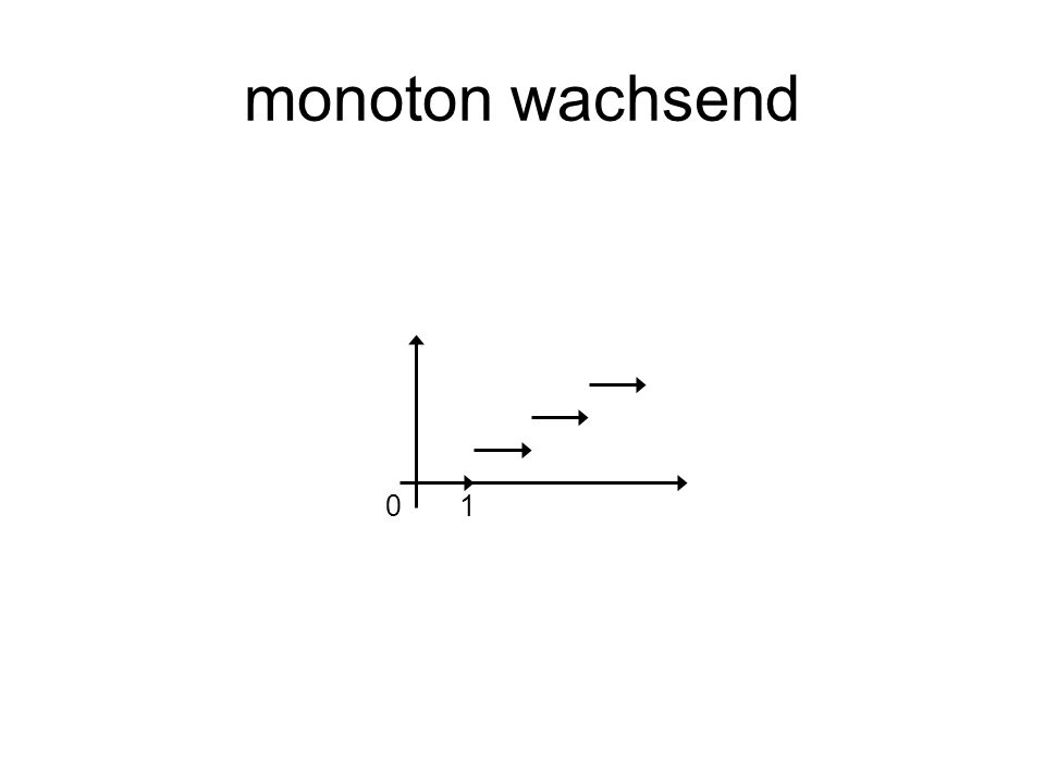 monoton wachsend 01