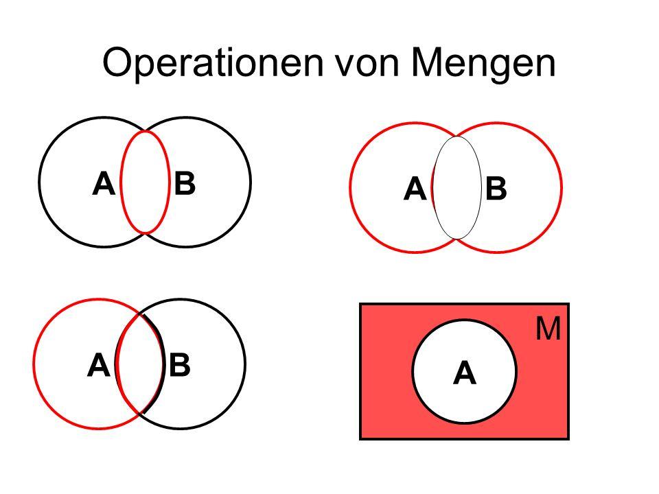 Operationen von Mengen ABABAB M A