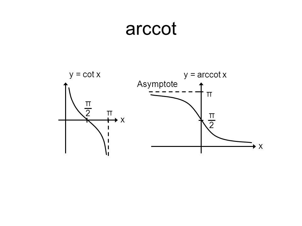 arccot x y = cot x π2π2 x y = arccot x π2π2 Asymptote π π