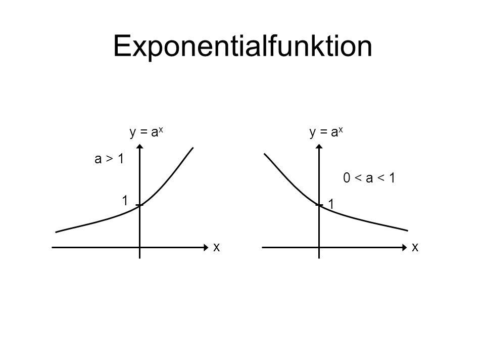 Exponentialfunktion x y = a x 1 a > 1 x y = a x 1 0 < a < 1