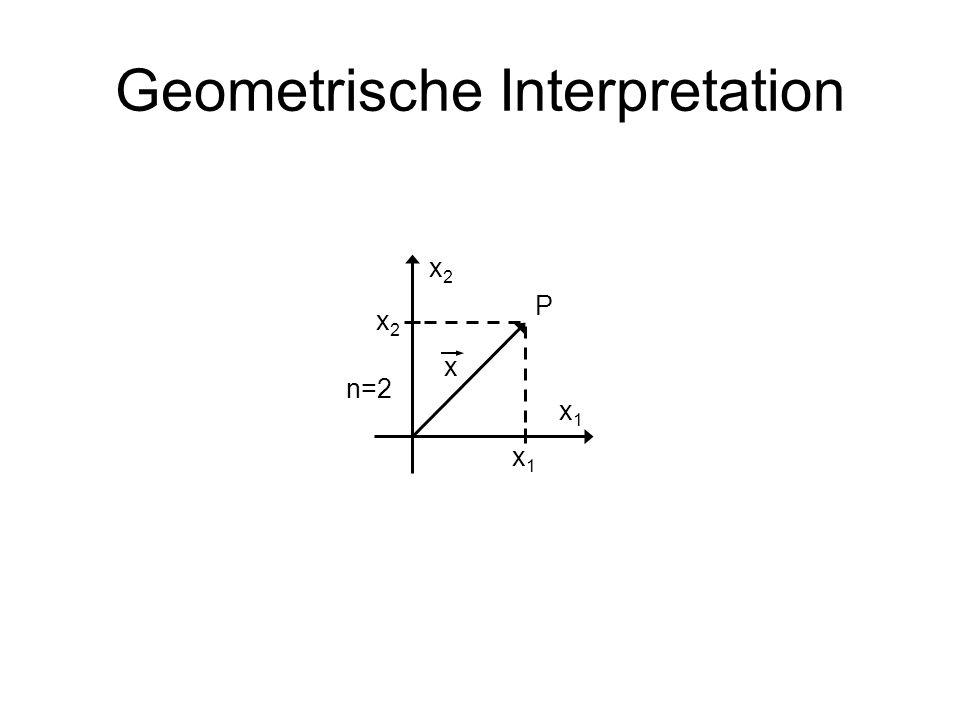 Geometrische Interpretation x1x1 x2x2 x1x1 x2x2 x n=2 P
