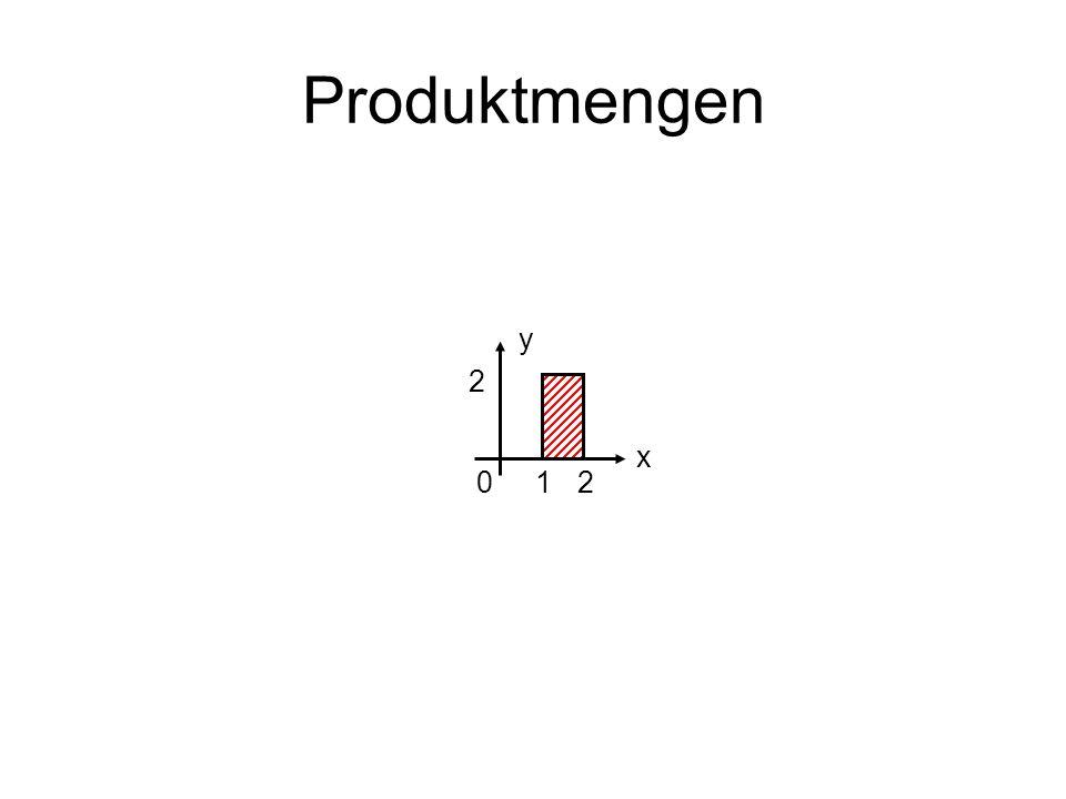 Produktmengen 012 2 x y