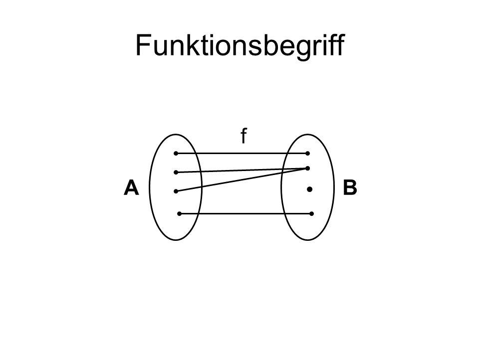 Funktionsbegriff AB f