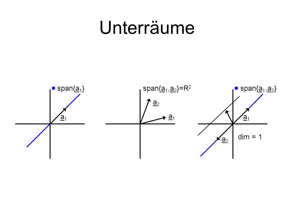 a1a1 span{a 1 } a1a1 span{a 1,a 2 } a2a2 dim = 1 a1a1 span{a 1,a 2 }=R 2 a2a2