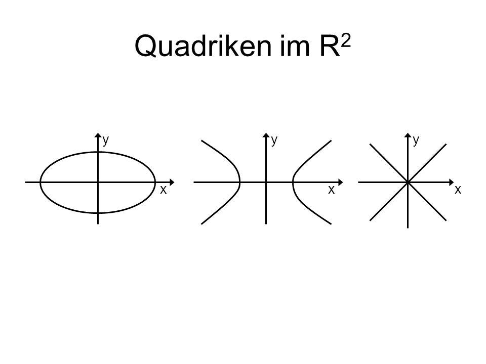 Quadriken im R 2 x y x y x y