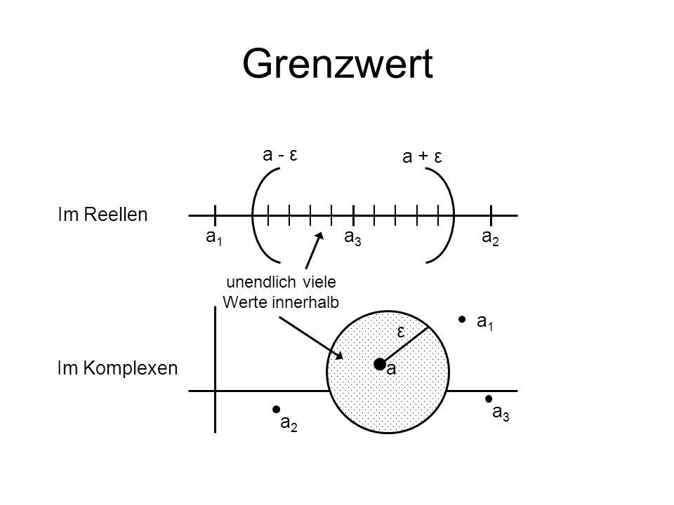 Grenzwert a1a1 a3a3 a2a2 a - ε a + ε Im Reellen ε a a2a2 a3a3 a1a1 unendlich viele Werte innerhalb Im Komplexen