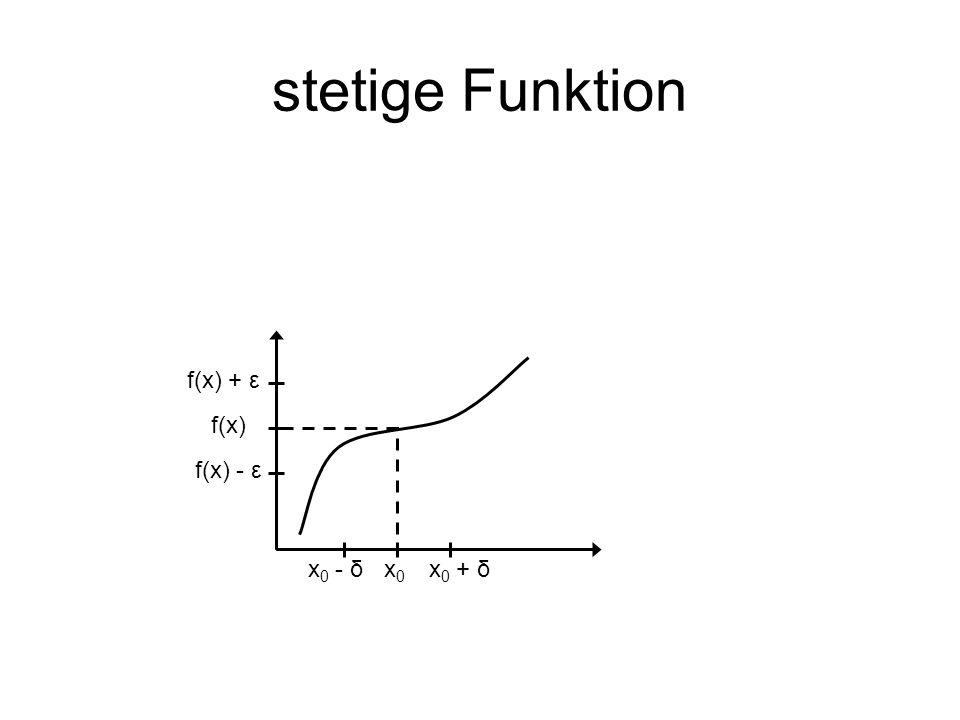 stetige Funktion x 0 - δx 0 + δx0x0 f(x) - ε f(x) + ε f(x)