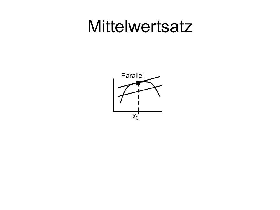Mittelwertsatz Parallel x0x0