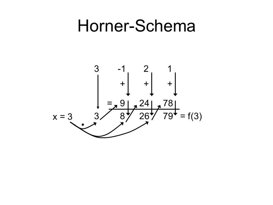 Horner-Schema x = 3 3 3 21 9= + 8 24 + 26 78 + 79= f(3)