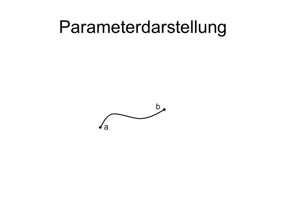 Parameterdarstellung a b