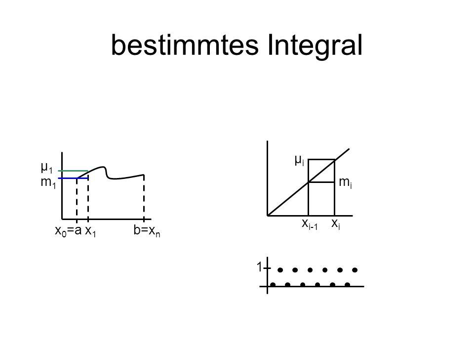 bestimmtes Integral x 0 =ax1x1 b=x n μ1μ1 m1m1 x i-1 xixi mimi μiμi 1