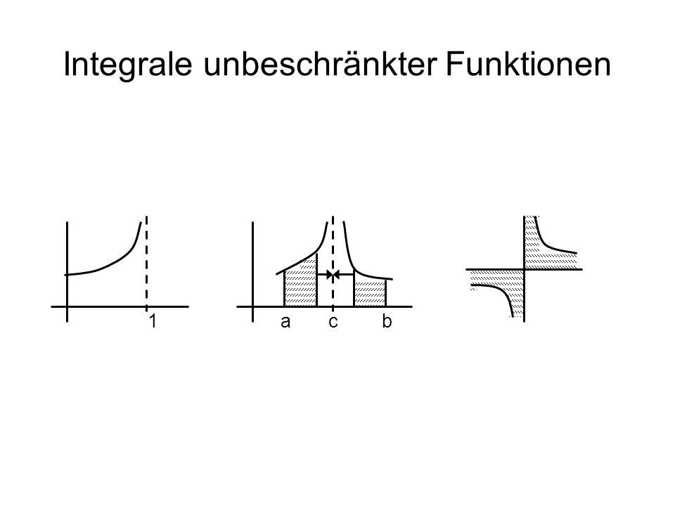 Integrale unbeschränkter Funktionen 1cab