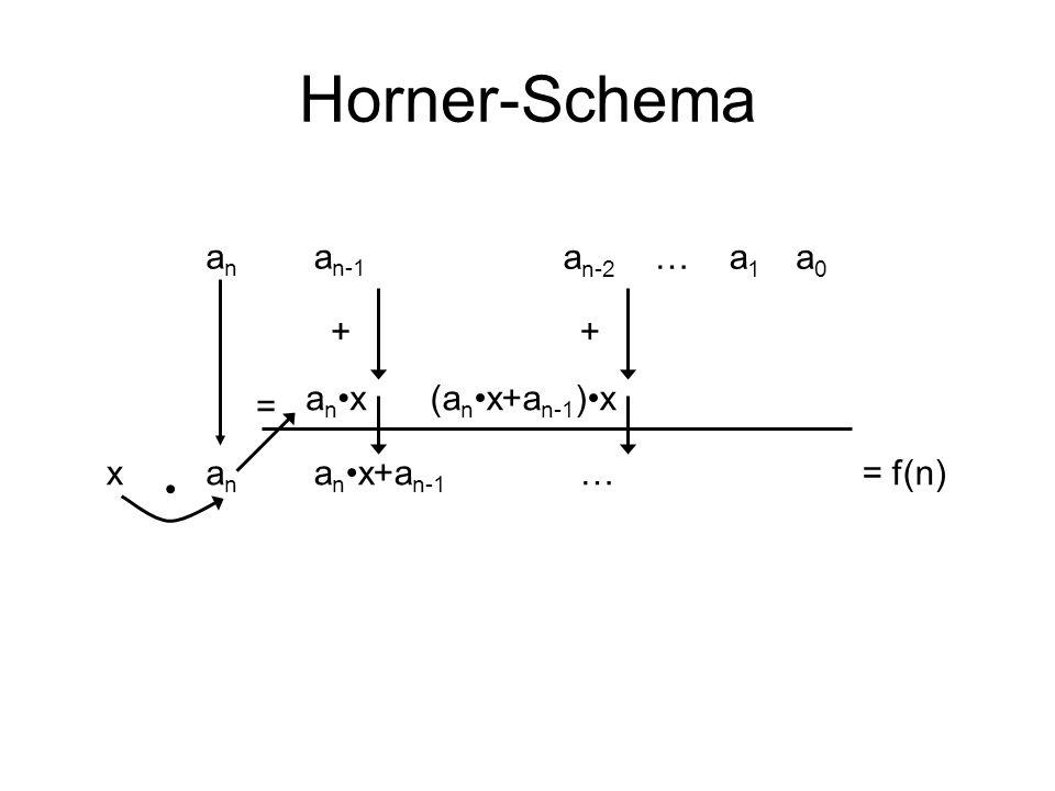 Horner-Schema x anan a n-1 a n-2 a1a1 anxanx = ++ …= f(n)anan a n x+a n-1 (a n x+a n-1 )x …a0a0
