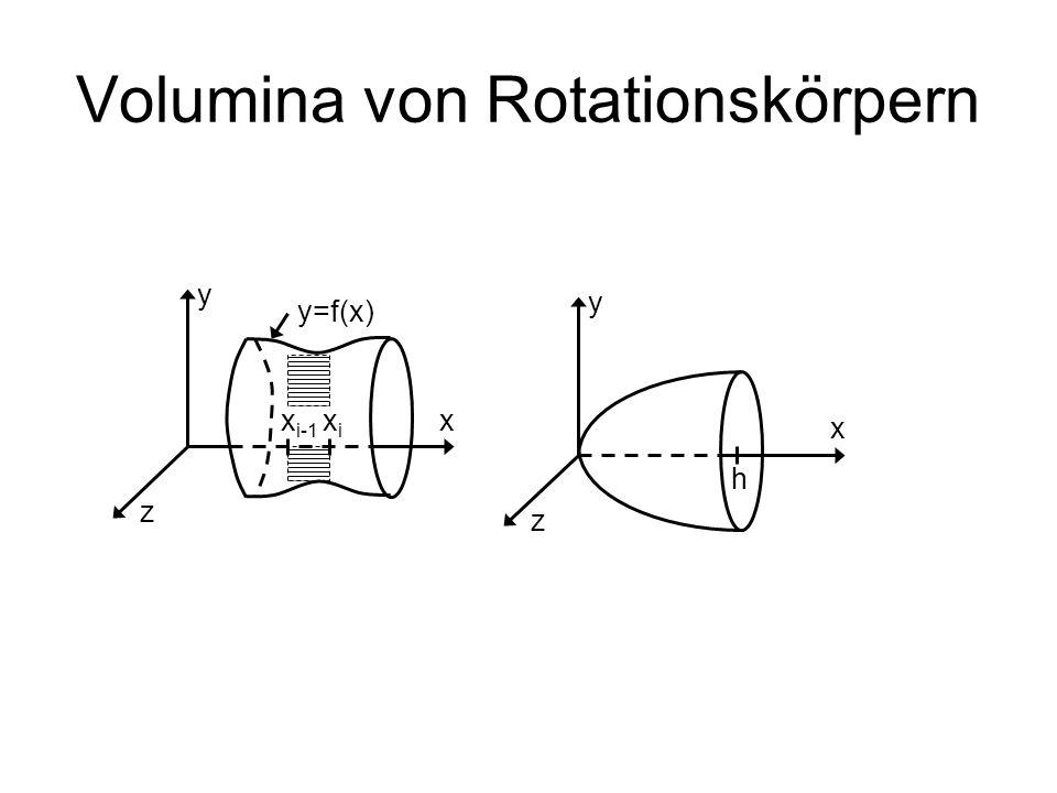 Volumina von Rotationskörpern y=f(x) x i-1 xixi x z y x z y h
