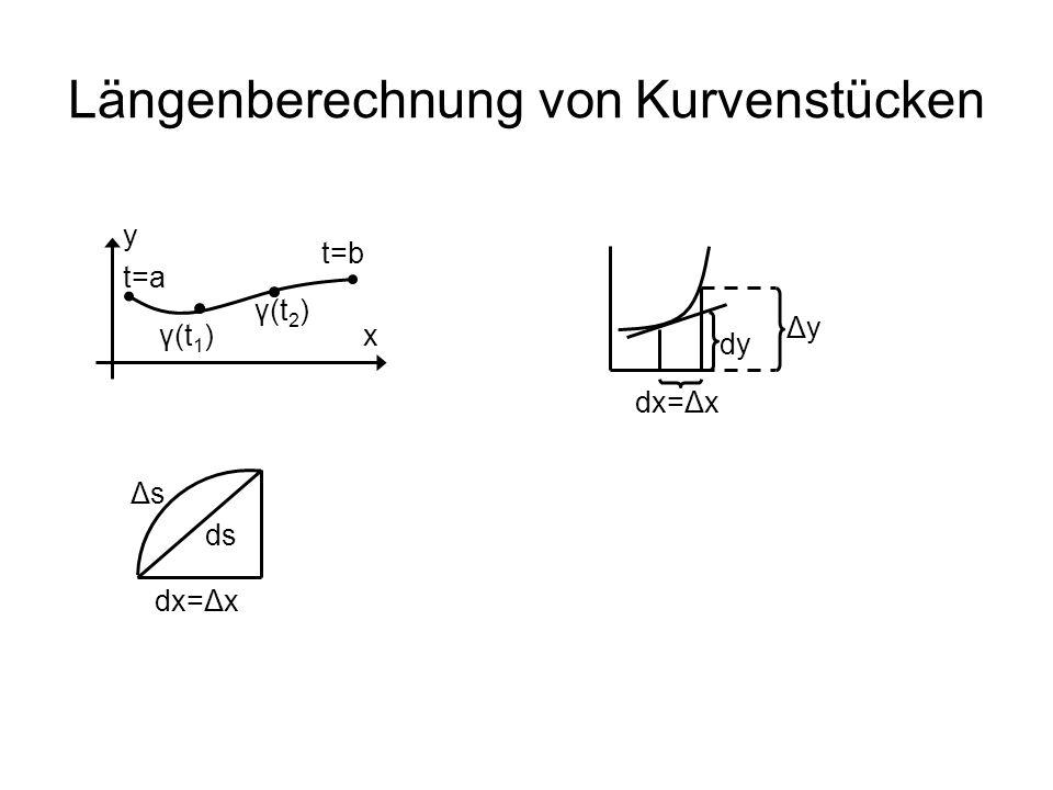 Längenberechnung von Kurvenstücken t=a γ(t 1 ) γ(t 2 ) t=b x y dy ΔyΔy dx=Δx ds ΔsΔs