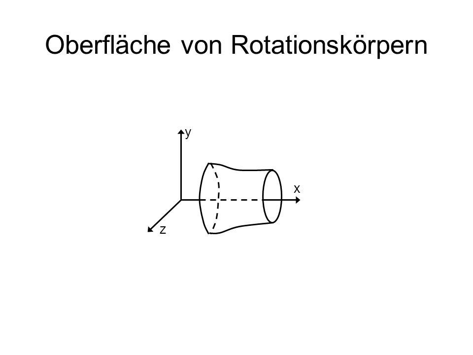 Oberfläche von Rotationskörpern x z y