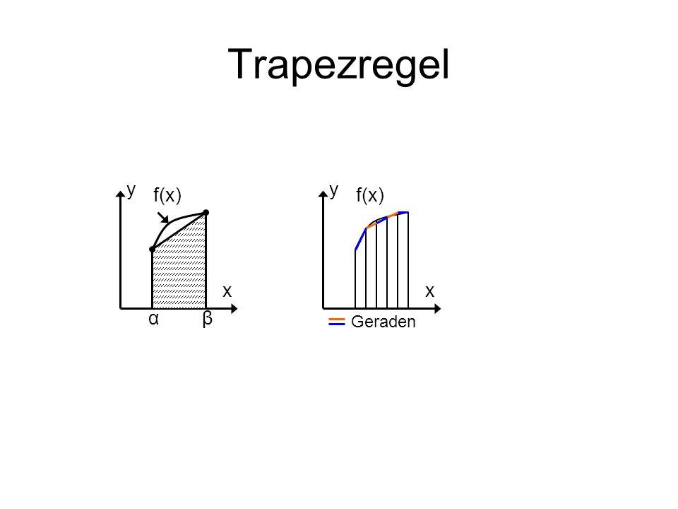 Trapezregel y x αβ f(x) y x Geraden