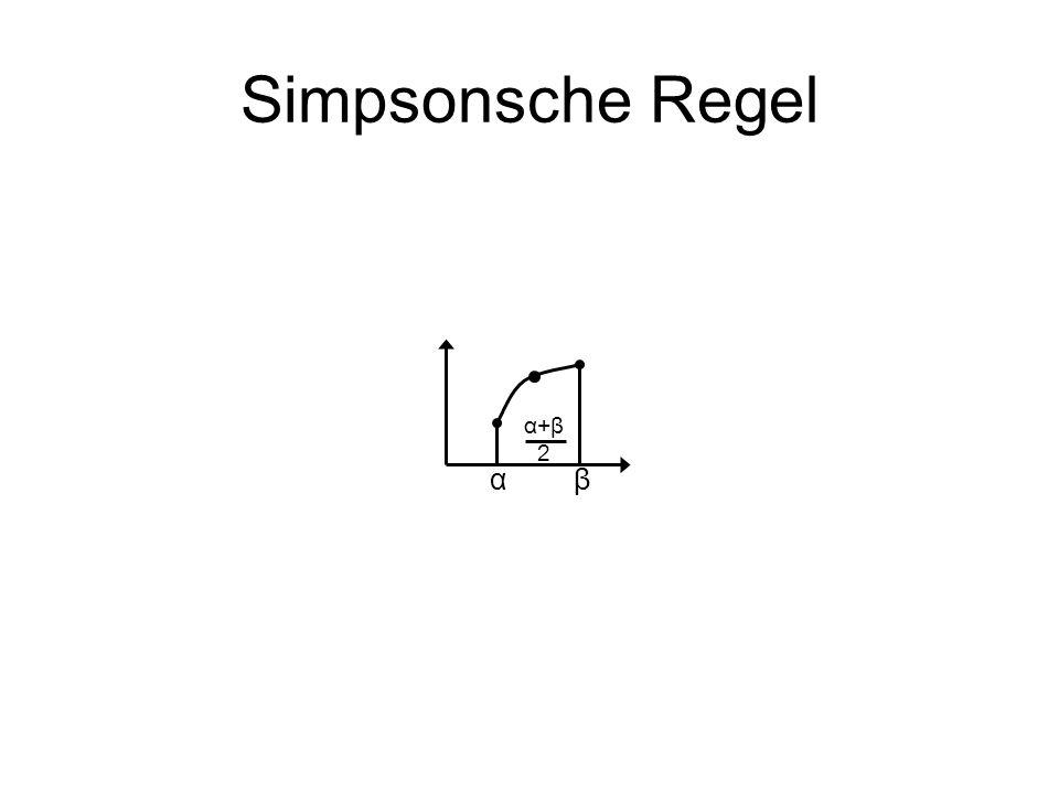 Simpsonsche Regel αβ α+β2α+β2