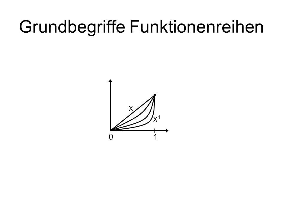 Grundbegriffe Funktionenreihen x x4x4 10