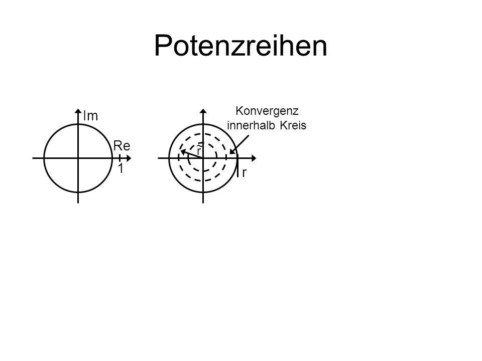 Potenzreihen Im 1 Re Konvergenz innerhalb Kreis r r ~