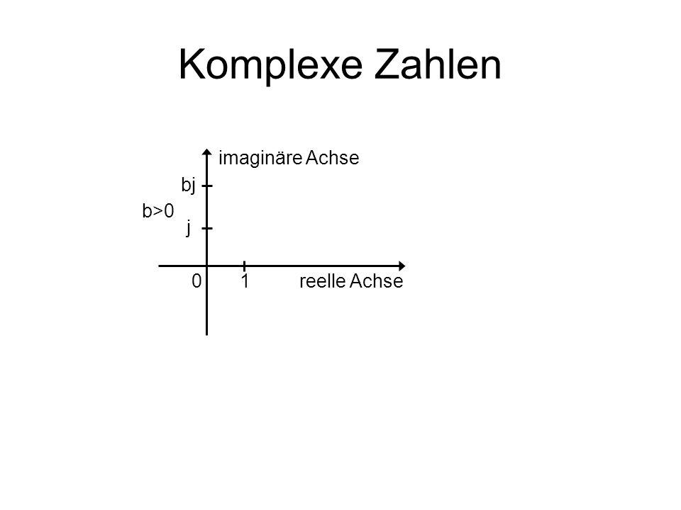 Komplexe Zahlen reelle Achse imaginäre Achse 01 j bj b>0