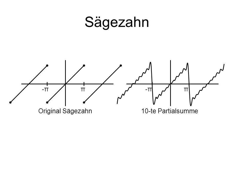 Sägezahn π-π-ππ-π-π Original Sägezahn10-te Partialsumme