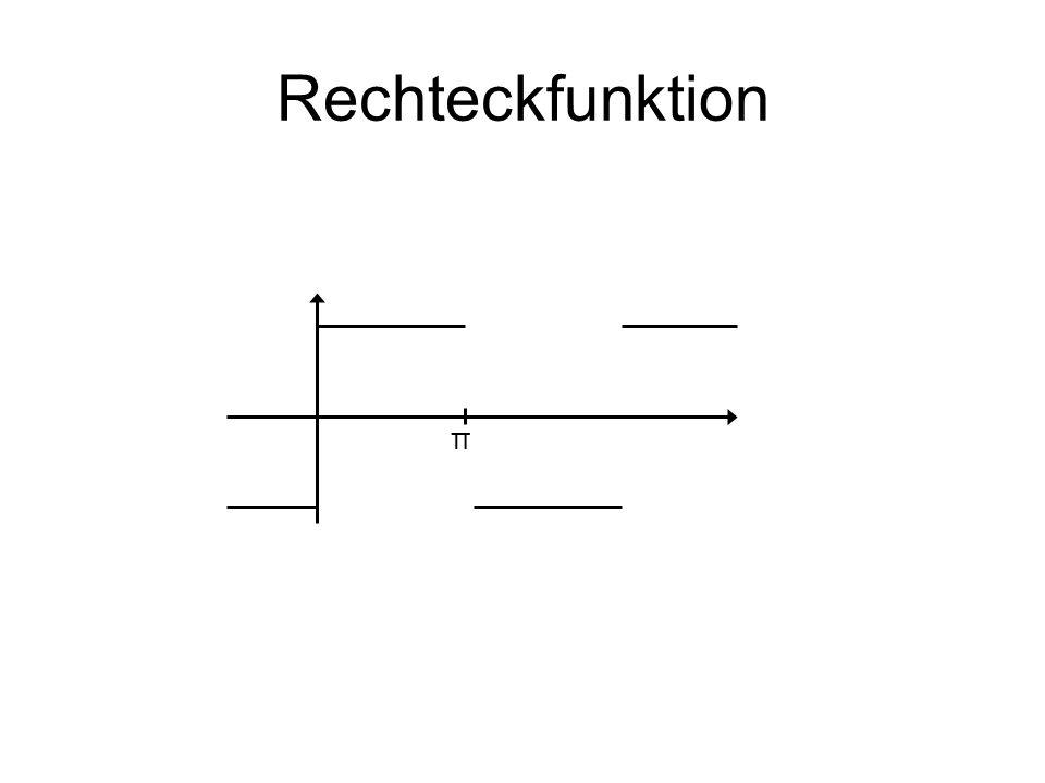 Rechteckfunktion π