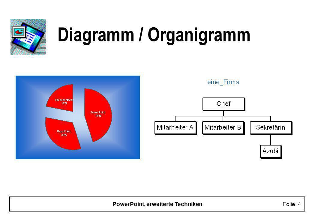 PowerPoint, erweiterte TechnikenFolie: 3 Objekte Was sind Objekte? n Grafiken, Cliparts n Diagramme, Organigramme n Tabellen n Audio- und Videosequenz