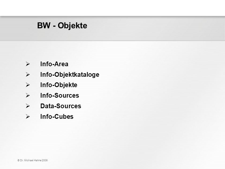 © Dr. Michael Hahne 2006 BW - Objekte Info-Area Info-Objektkataloge Info-Objekte Info-Sources Data-Sources Info-Cubes