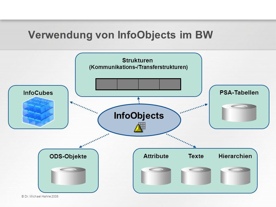 © Dr. Michael Hahne 2006 Verwendung von InfoObjects im BW Strukturen (Kommunikations-/Transferstrukturen) InfoObjects AttributeTexteHierarchien ODS-Ob