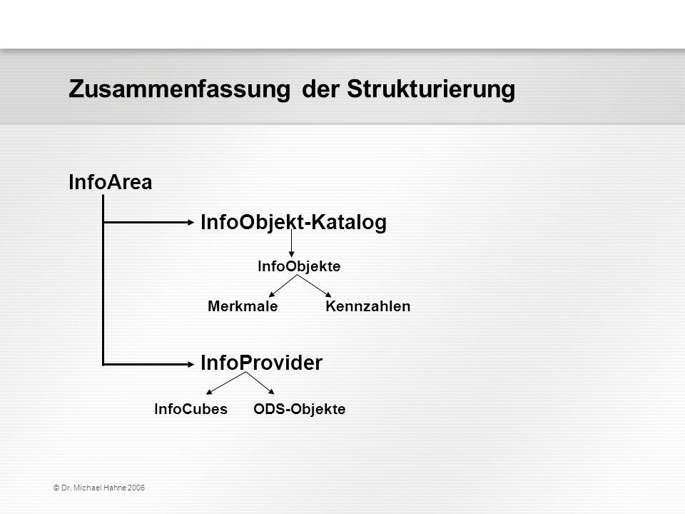 © Dr. Michael Hahne 2006 Zusammenfassung der Strukturierung InfoArea InfoObjekt-Katalog InfoProvider InfoObjekte MerkmaleKennzahlen ODS-ObjekteInfoCub