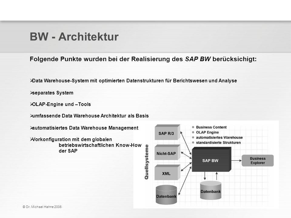 © Dr. Michael Hahne 2006 BW - Architektur separates System OLAP-Engine und –Tools umfassende Data Warehouse Architektur als Basis Folgende Punkte wurd