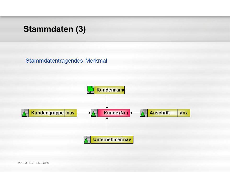 © Dr. Michael Hahne 2006 Kunde (Nr.)Anschriftanz Unternehmennav Kundengruppenav Stammdatentragendes Merkmal Kundenname Stammdaten (3)