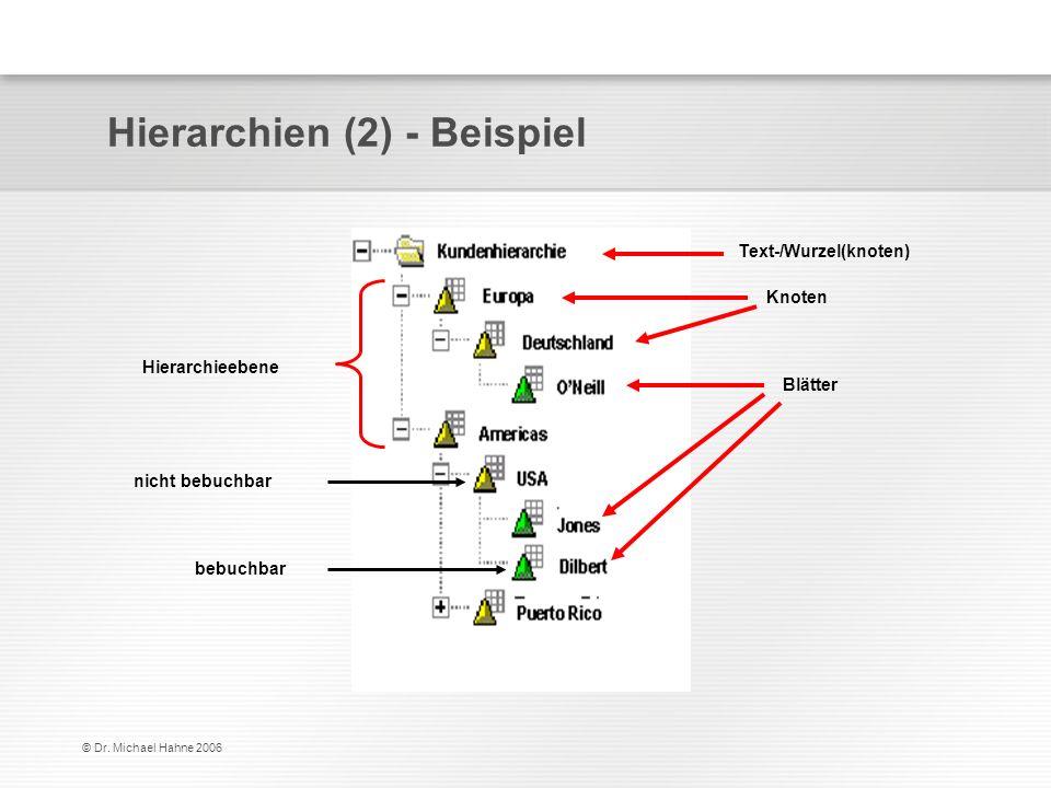 © Dr. Michael Hahne 2006 Hierarchien (2) - Beispiel Hierarchieebene nicht bebuchbar Text-/Wurzel(knoten) Knoten Blätter bebuchbar