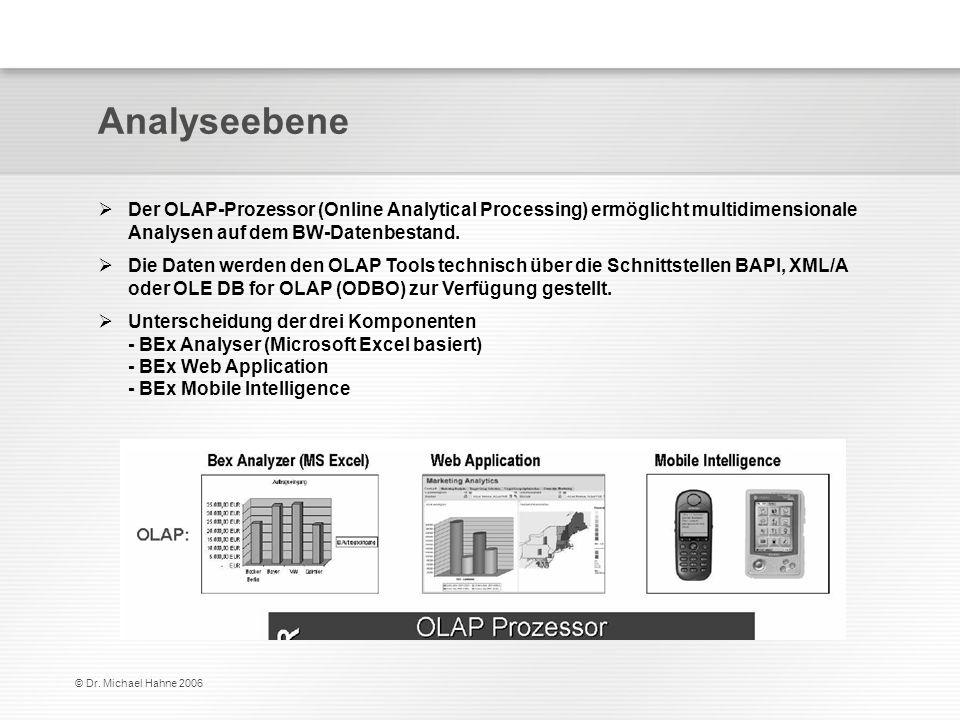 © Dr. Michael Hahne 2006 Analyseebene Der OLAP-Prozessor (Online Analytical Processing) ermöglicht multidimensionale Analysen auf dem BW-Datenbestand.