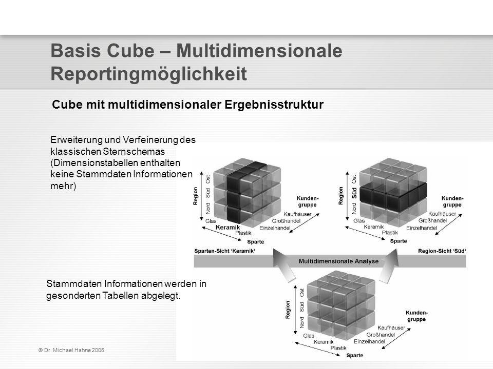 © Dr. Michael Hahne 2006 Basis Cube – Multidimensionale Reportingmöglichkeit Cube mit multidimensionaler Ergebnisstruktur Erweiterung und Verfeinerung
