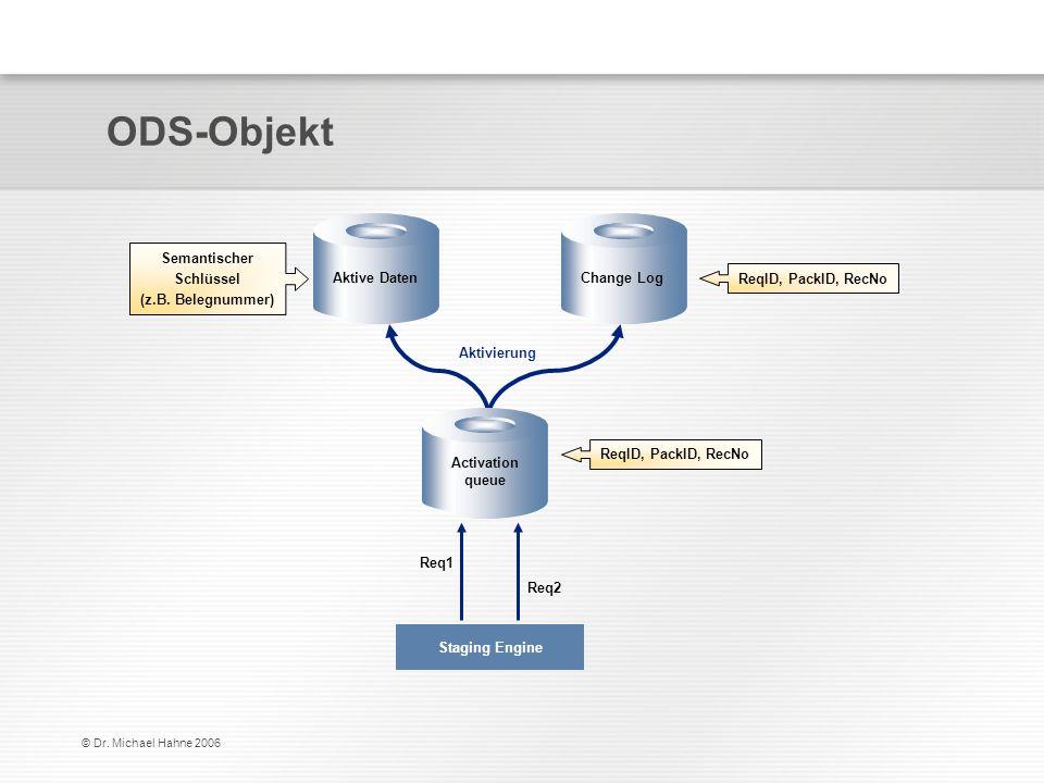 © Dr. Michael Hahne 2006 ODS-Objekt Aktivierung Req2 Req1 ReqID, PackID, RecNo Semantischer Schlüssel (z.B. Belegnummer) Staging Engine Aktive DatenCh