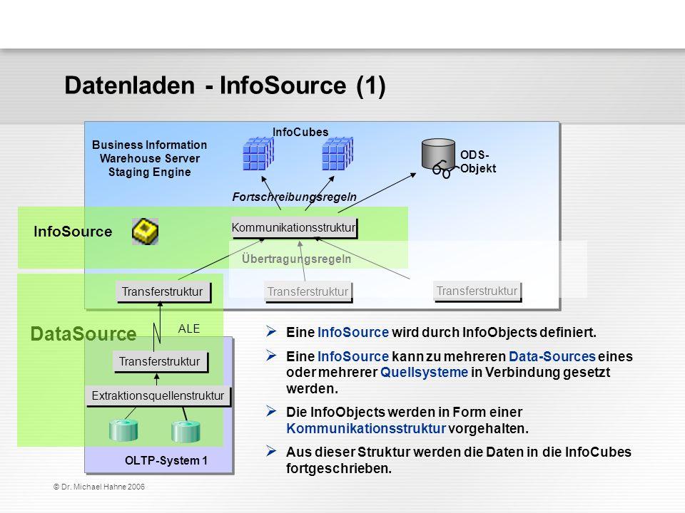 © Dr. Michael Hahne 2006 InfoCubes Kommunikationsstruktur Übertragungsregeln Fortschreibungsregeln Business Information Warehouse Server Staging Engin